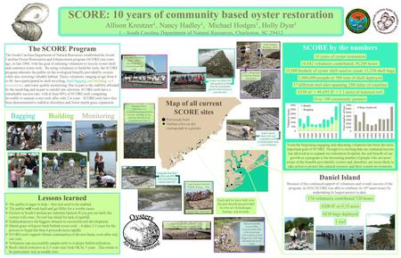 SCORE by the numbers 10 years of oyster restoration 37 different reef sites spanning 200 miles of coastline 10,842 volunteers contributed 30,288 hours.