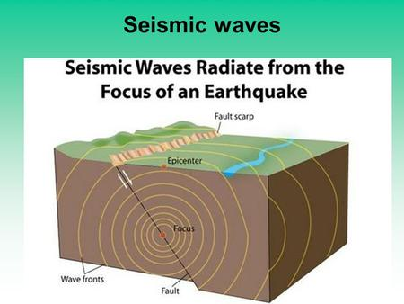 Seismic waves. When an earthquake occurs shockwaves of energy, called seismic waves, are released from the earthquake focus. They shake the Earth and.