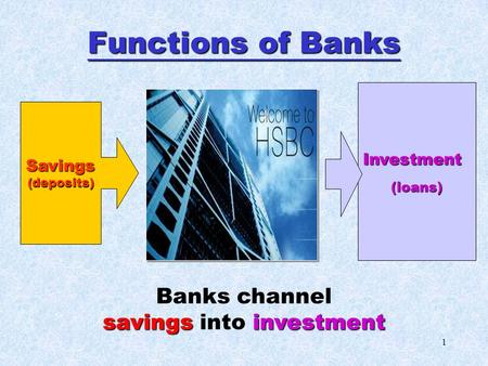 1 Functions of Banks Savings(deposits) Investment(loans) Banks channel savingsinvestment savings into investment.