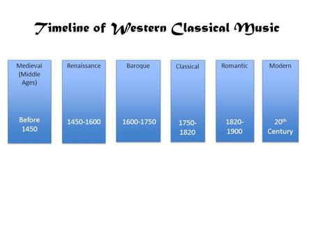 Timeline of Western Classical Music Medieval (Middle Ages) Before 1450 Medieval (Middle Ages) Before 1450 Baroque 1600-1750 Baroque 1600-1750 Renaissance.