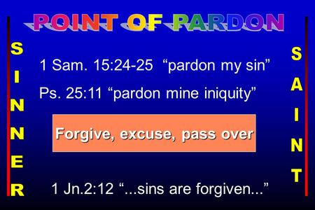 "1 Sam. 15:24-25 ""pardon my sin"" Ps. 25:11 ""pardon mine iniquity"" Forgive, excuse, pass over 1 Jn.2:12 ""...sins are forgiven..."""
