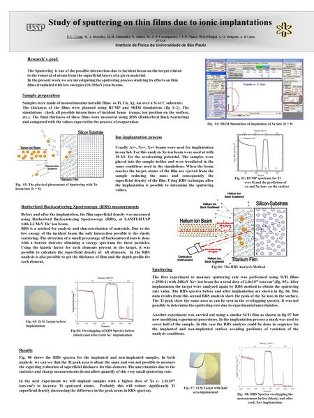 Study of sputtering on thin films due to ionic implantations F. C. Ceoni, M. A. Rizzutto, M. H. Tabacniks, N. Added, M. A. P. Carmignotto, C.C.P. Nunes,