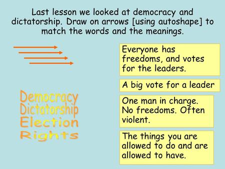 Democracy Dictatorship Election Rights