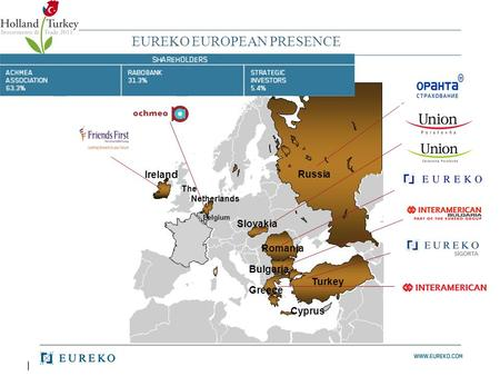 Irelan d Belgium The Netherlands Slovakia Romania Bulgaria Greece Turkey Cyprus Russia EUREKO EUROPEAN PRESENCE |
