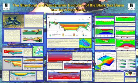The Structural and Geodynamic Evolution of the Black Sea Basin Stuart Egan & David Meredith The Structural and Geodynamic Evolution of the Black Sea Basin.