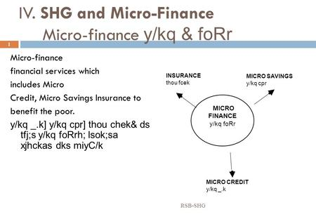IV. SHG and Micro-Finance Micro-finance y/kq & foRr Micro-finance financial services which includes Micro Credit, Micro Savings Insurance to benefit the.