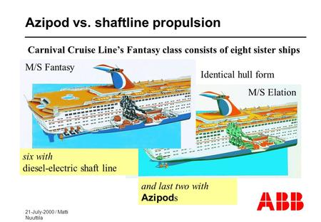 21-July-2000 / Matti Nuuttila Azipod vs. shaftline propulsion Carnival Cruise Line's Fantasy class consists of eight sister ships and last two with Azipod.