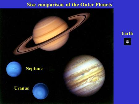 a description of saturn as the outermost planet of the planets known in ancient times Saturn - the ring system: like the rings of the other giant planets, saturn's major rings lie within the and saturn) have been known from ancient times.