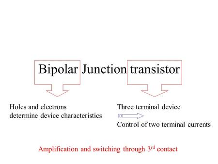 Bipolar Junction transistor Holes and electrons determine device characteristics Three terminal device Control of two terminal currents Amplification and.