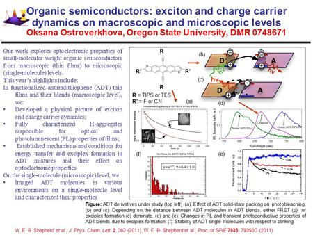 Organic semiconductors: exciton and charge carrier dynamics on macroscopic and microscopic levels Oksana Ostroverkhova, Oregon State University, DMR 0748671.
