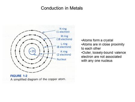 Conduction in Metals Atoms form a crystal Atoms are in close proximity to each other Outer, loosely-bound valence electron are not associated with any.