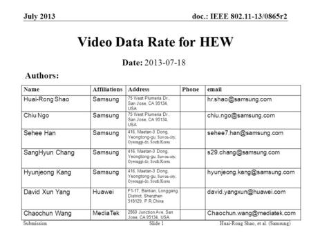 Doc.: IEEE 802.11-13/0865r2 Submission July 2013 Huai-Rong Shao, et al. (Samsung)Slide 1 Video Data Rate for HEW Date: 2013-07-18 Authors: NameAffiliationsAddressPhoneemail.