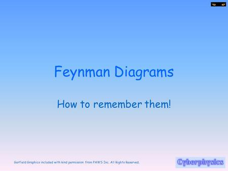 Garfield Graphics included with kind permission from PAWS Inc. All Rights Reserved. Feynman Diagrams How to remember them!