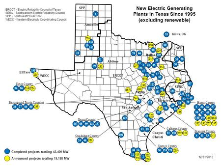 12 19 15 20 21 45 38 27 23 17 49 22 18 16 37 35 36 28 Completed projects totaling 43,409 MW New Electric Generating Plants in Texas Since 1995 (excluding.