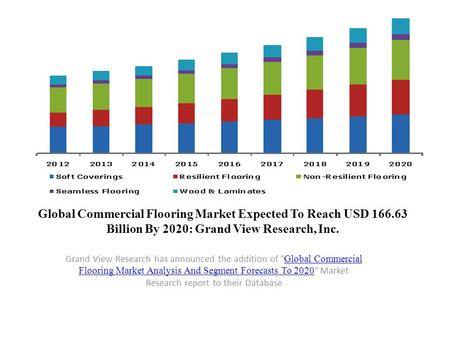 Global Commercial Flooring Market Expected To Reach USD 166.63 Billion By 2020: Grand View Research, Inc. Grand View Research has announced the addition.