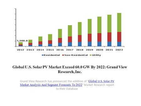 Global U.S. Solar PV Market Exceed 60.0 GW By 2022: Grand View Research, Inc. Grand View Research has announced the addition of  Global U.S. Solar PV.