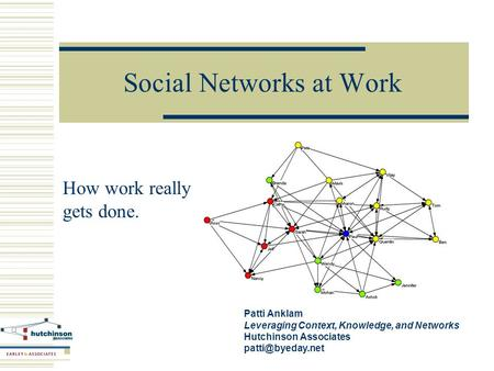 Social Networks at Work Patti Anklam Leveraging Context, Knowledge, and Networks Hutchinson Associates How work really gets done.