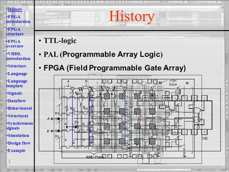 <strong>History</strong> TTL-logic PAL (Programmable Array Logic)