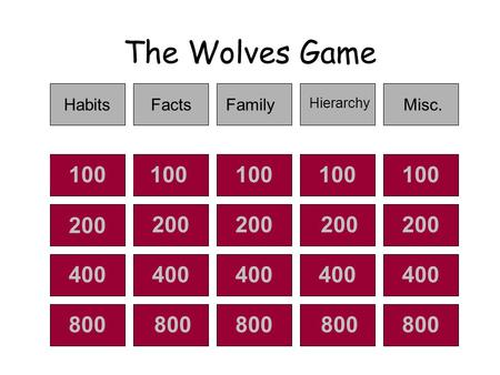 The Wolves Game 200 HabitsFactsFamily Hierarchy Misc. 100 200 400 800.