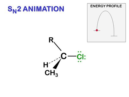 C Cl: CH 3 H.. S N 2 ANIMATION ENERGY PROFILE R. C Cl: CH 3 H :Br:.. S N 2 ANIMATION ENERGY PROFILE R.