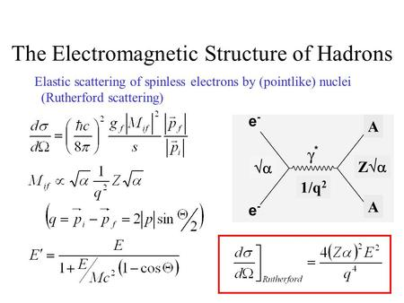 The Electromagnetic Structure of Hadrons Elastic scattering of spinless electrons by (pointlike) nuclei (Rutherford scattering) A A ZZ  1/q 2.