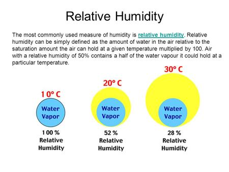 Relative Humidity The most commonly used measure of humidity is relative humidity. Relative humidity can be simply defined as the amount of water in the.