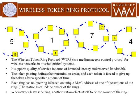 The Wireless Token Ring Protocol (WTRP) is a medium access control protocol for wireless networks in mission critical systems. It supports quality of service.