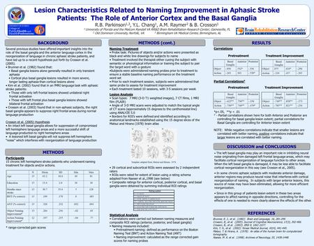 BACKGROUND Lesion Characteristics Related to Naming Improvement in Aphasic Stroke Patients: The Role of Anterior Cortex and the Basal Ganglia R.B. Parkinson.
