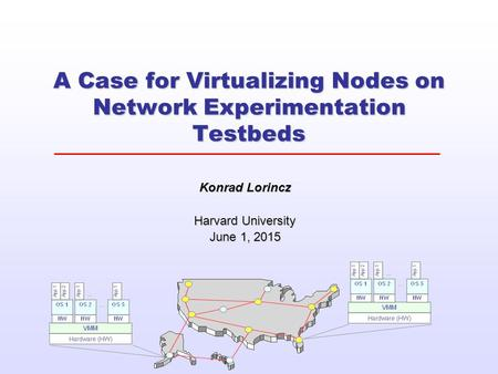 A Case for Virtualizing Nodes on Network Experimentation Testbeds Konrad Lorincz Harvard University June 1, 2015June 1, 2015June 1, 2015.