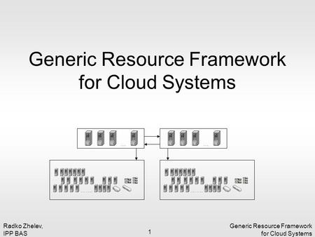 Radko Zhelev, IPP BAS Generic Resource Framework for Cloud Systems 1 Generic Resource Framework for Cloud Systems.