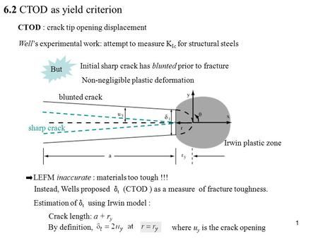 1 6.2 CTOD as yield criterion CTOD : crack tip opening displacement Instead, Wells proposed  t (CTOD ) as a measure of fracture toughness. Irwin plastic.