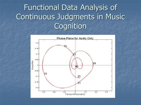 Functional Data Analysis of Continuous Judgments in Music Cognition.