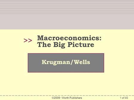 1 of 40 WHAT YOU WILL LEARN IN THIS CHAPTER >> Krugman/Wells ©2009  Worth Publishers Macroeconomics: The Big Picture.