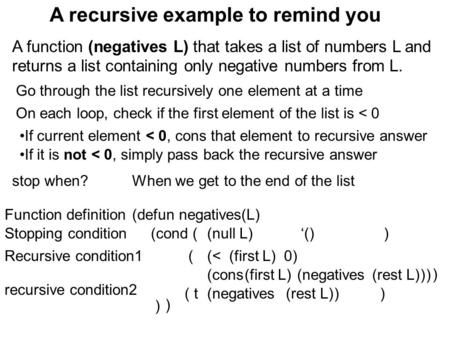 A function (negatives L) that takes a list of numbers L and returns a list containing only negative numbers from L. A recursive example to remind you (defun.