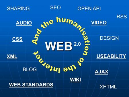 WEB 2.0 CSS AUDIO VIDEO DESIGN USEABILITY WIKI BLOG XML AJAX SHARING RSS OPEN API XHTML SEO WEB STANDARDS.
