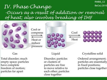 RMBB_C2 BeCsLi 2010 IV. Phase Change -Occurs as a result of addition or removal of heat; also involves breaking of IMF.