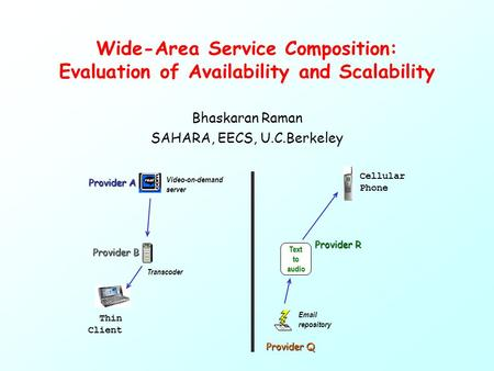 Wide-Area Service Composition: Evaluation of Availability and Scalability Bhaskaran Raman SAHARA, EECS, U.C.Berkeley Provider Q Texttoaudio Provider R.