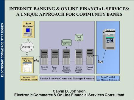 ELECTRONIC COMMERCE STRATEGIES Calvin D. Johnson Electronic Commerce & OnLine Financial Services Consultant Firewall Server Proxy Web Server Internet Banking.