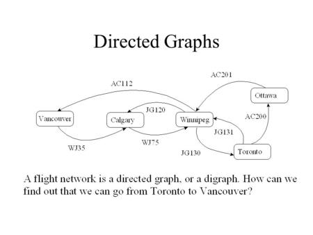 Directed Graphs. Given vertices u and v of a digraph G , we say that u reaches v (and v is reachable from u ) if G  has a directed path from u to.