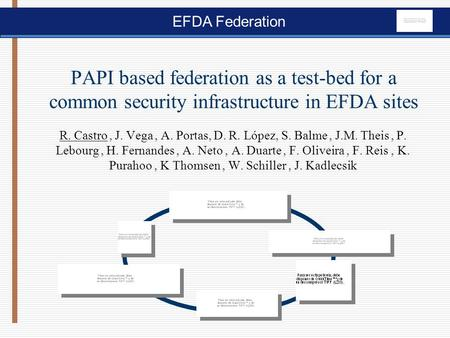 EFDA Federation PAPI based federation as a test-bed for a common security infrastructure in EFDA sites R. Castro, J. Vega, A. Portas, D. R. López, S. Balme,