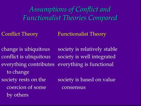 Assumptions of Conflict and Functionalist Theories Compared Conflict TheoryFunctionalist Theory change is ubiquitoussociety is relatively stable conflict.