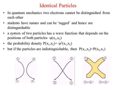 Identical Particles In quantum mechanics two electrons cannot be distinguished from each other students have names and can be 'tagged' and hence are distinguishable.
