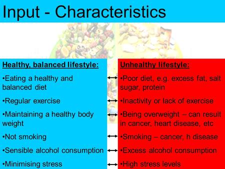 Healthy, balanced lifestyle: Eating a healthy and balanced diet Regular exercise Maintaining a healthy body weight Not smoking Sensible alcohol consumption.