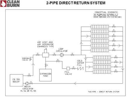 2-PIPE DIRECT RETURN SYSTEM