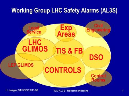 WG-AL3S - Recommendations1 H. Laeger; SAPOCO 9/11/98 Working Group LHC Safety Alarms (AL3S) DSO TIS & FB LHC GLIMOS CONTROLS Civil Engineering Legal Service.