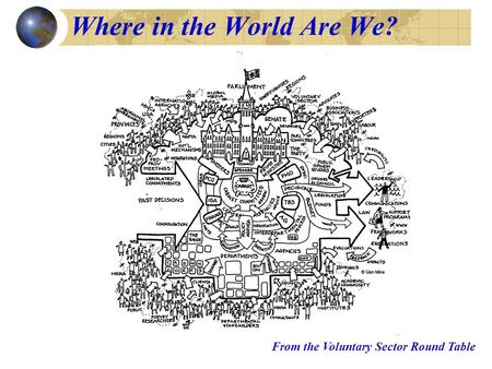 Where in the World Are We? From the Voluntary Sector Round Table.