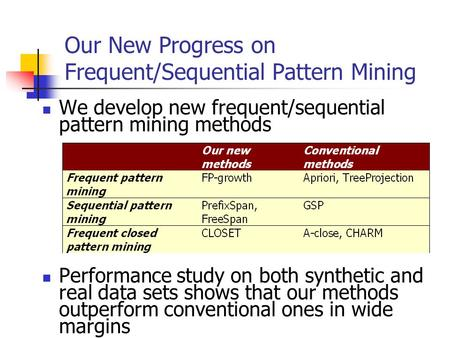Our New Progress on Frequent/Sequential Pattern Mining We develop new frequent/sequential pattern mining methods Performance study on both synthetic and.