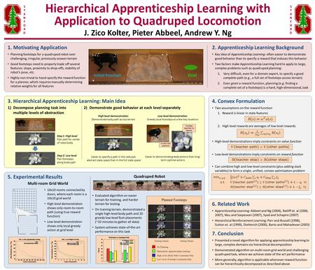 STANFORD Hierarchical Apprenticeship Learning with Application to Quadruped Locomotion J. Zico Kolter, Pieter Abbeel, Andrew Y. Ng Goal Initial Position.