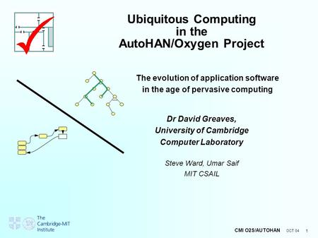 1 CMI O2S/AUTOHAN OCT 04 Ubiquitous Computing in the AutoHAN/Oxygen Project The evolution of application software in the age of pervasive computing Dr.