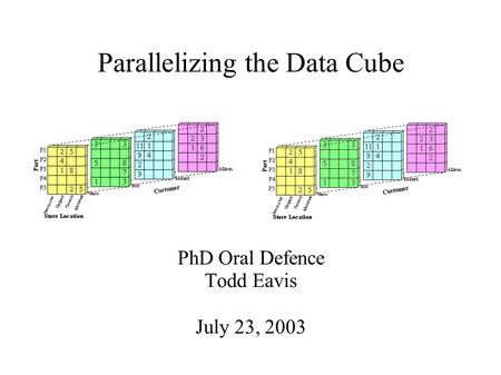 Parallelizing the Data Cube PhD Oral Defence Todd Eavis July 23, 2003.